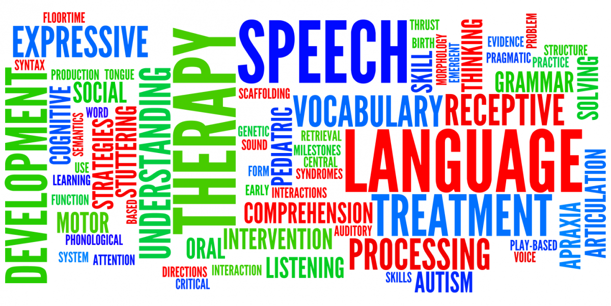 Clipart of various speech-themed words