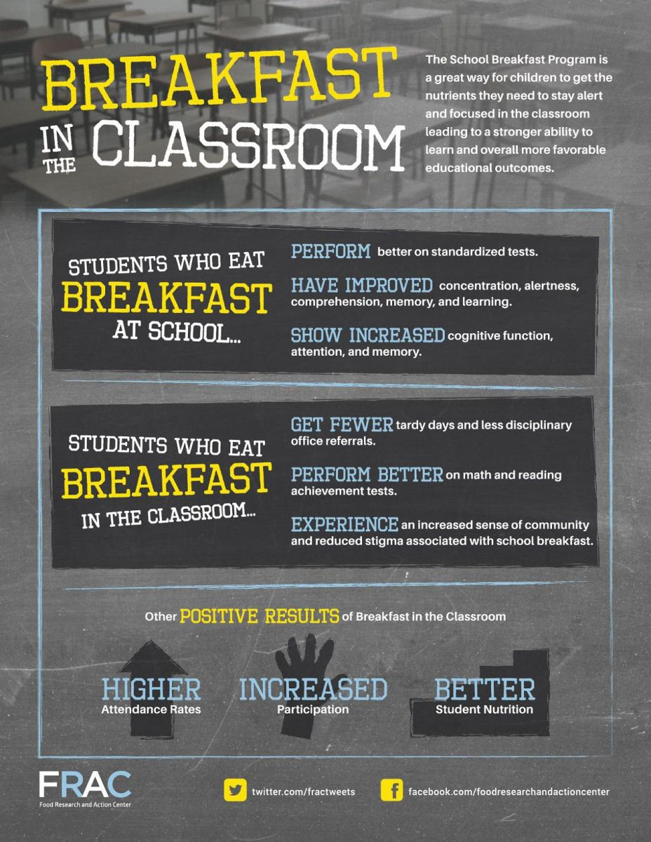 Picture of Breakfast in the Classroom (BIC) flyer